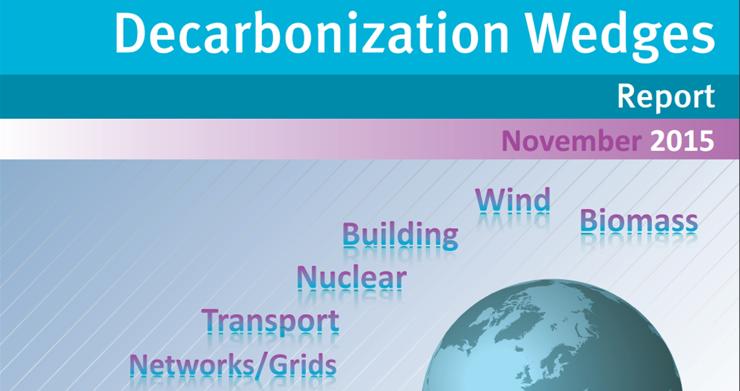Rapport Decarbonization Wedges