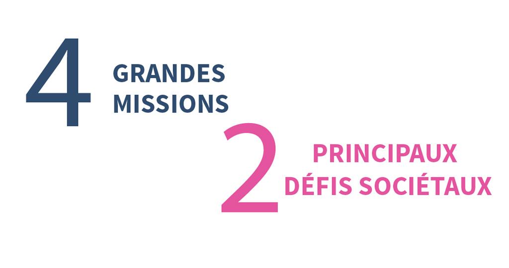 4 grandes missions / 2 principaux défis sociétaux